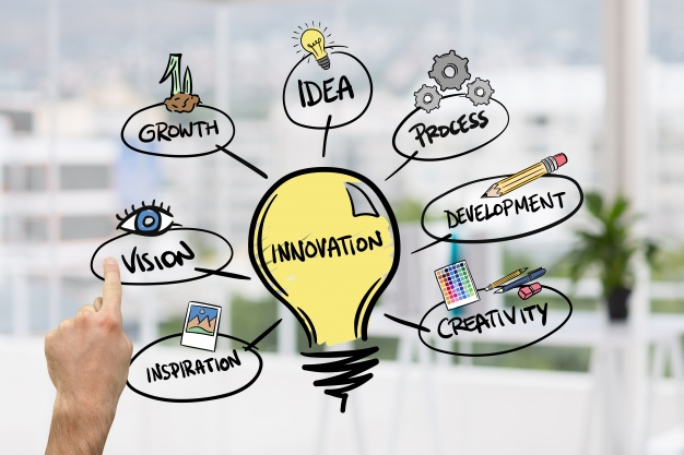 Dubai Takes The 14Th Position In The Innovation Index